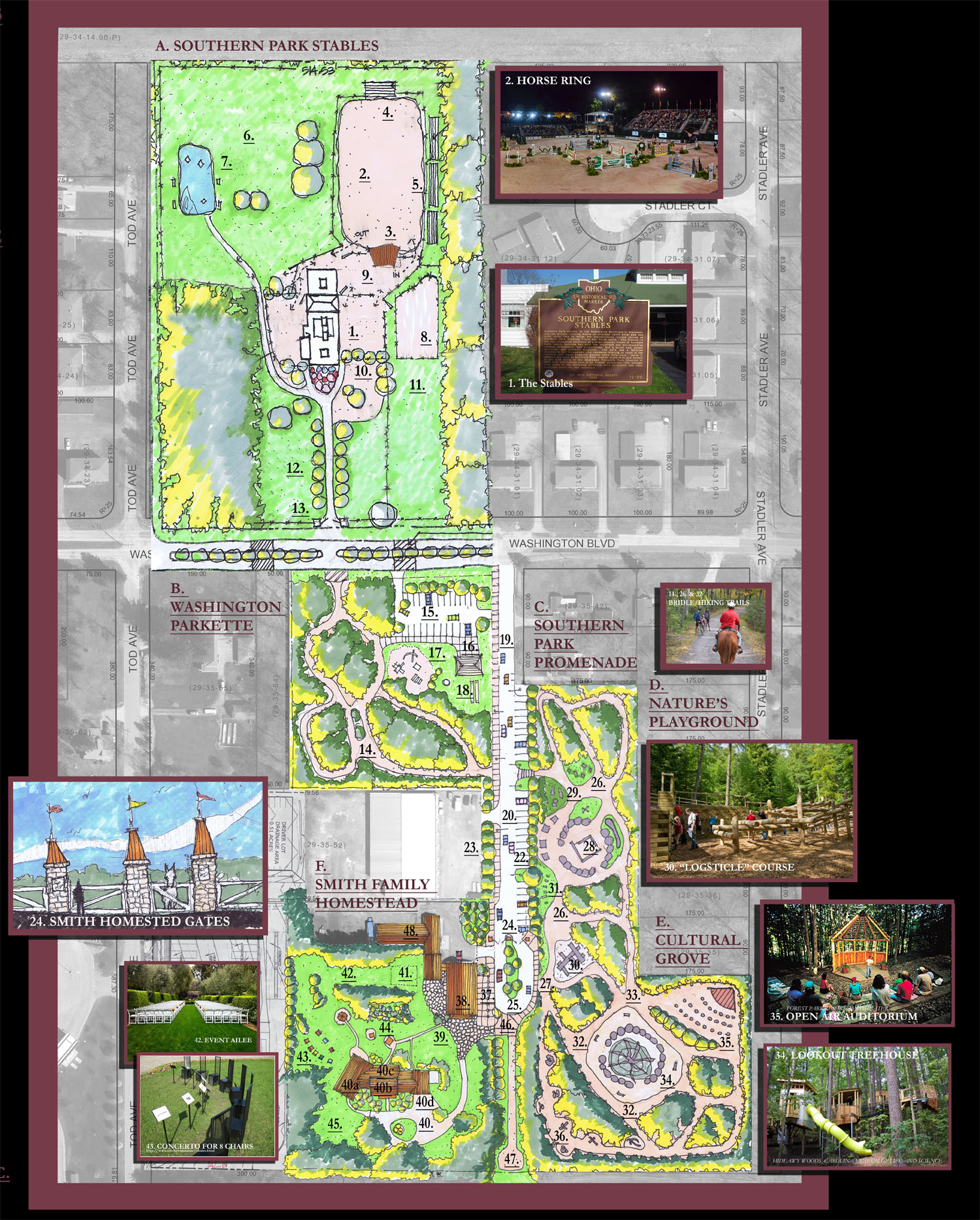 Southern Park Historic District master plan