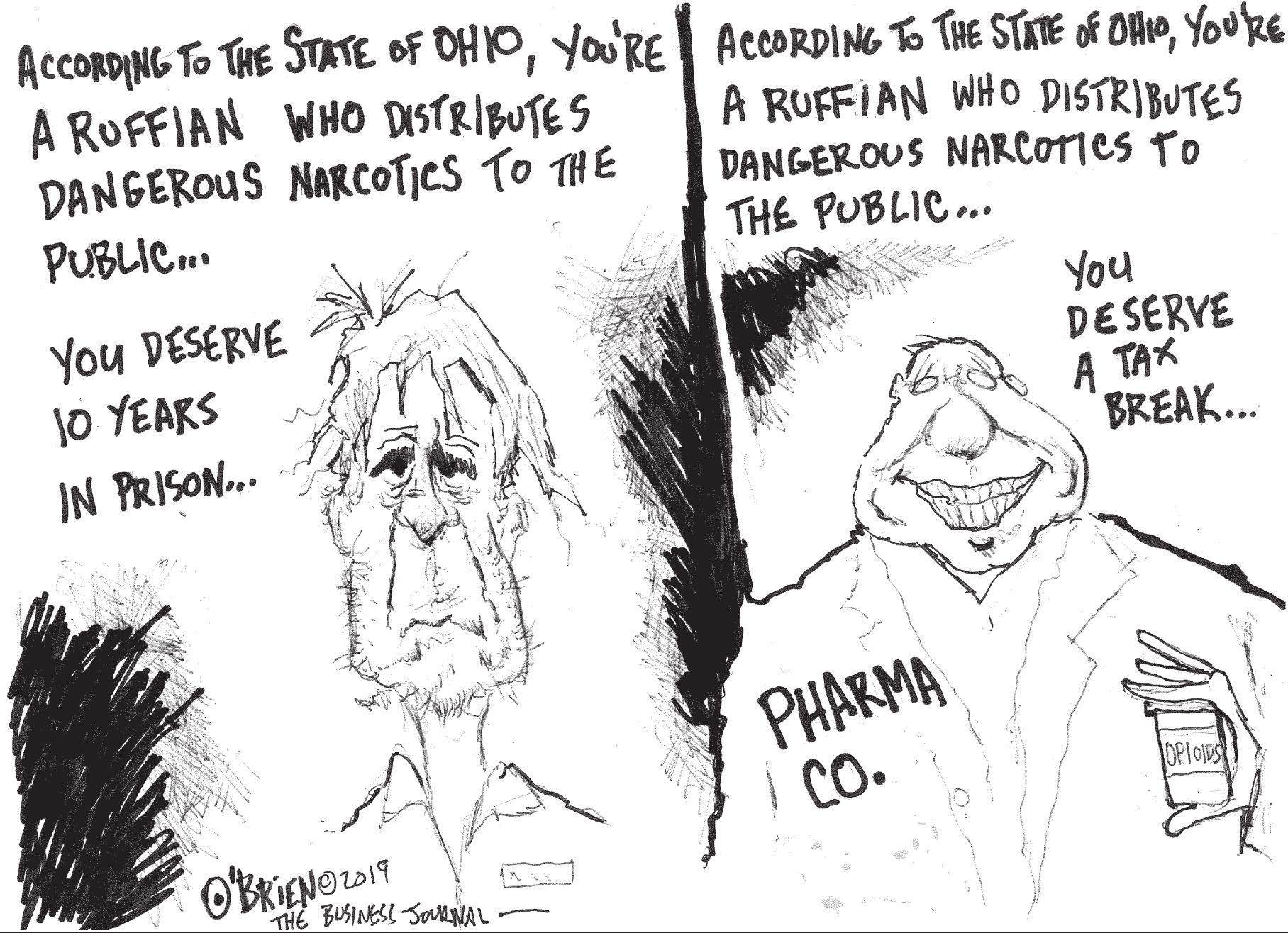 Opioid Crisis Ohio